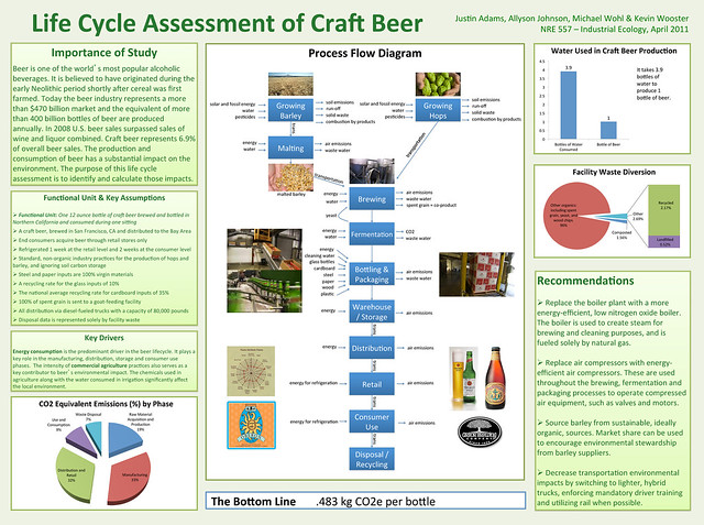the need for life cycle assessment in Two new resources explain the strengths and limitations of life-cycle assessments for practitioners and the general pubic.