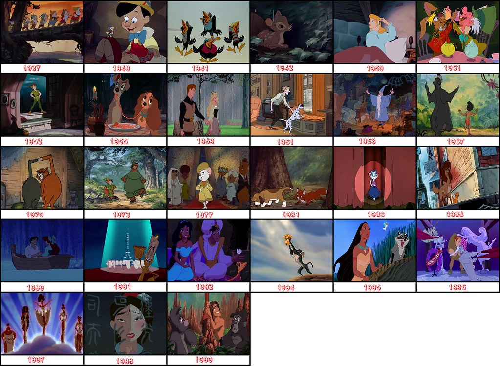 Disney Songs (pictures) Quiz - By tatty16