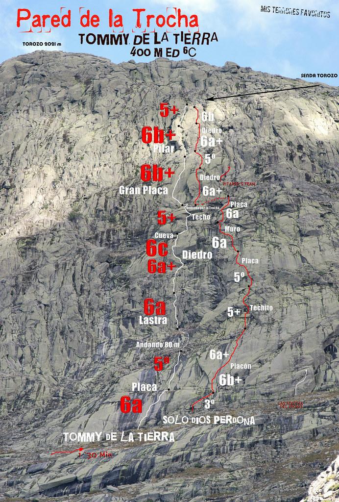 TOMMY DE LA TIERRA 400 M ED 6C - RESEÑA