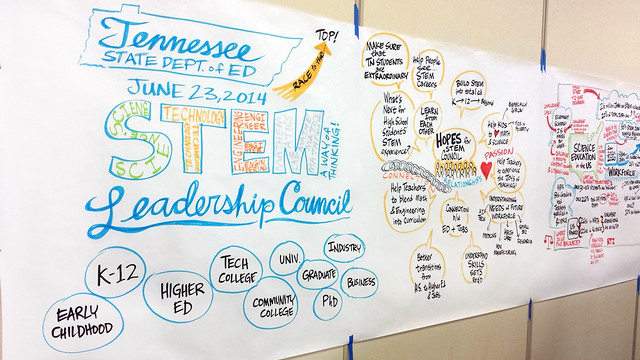140623-TN-STEM-Leadership-Council_001
