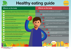 4HealthyHabits IFRC-IFPMA: Healthy eating guide