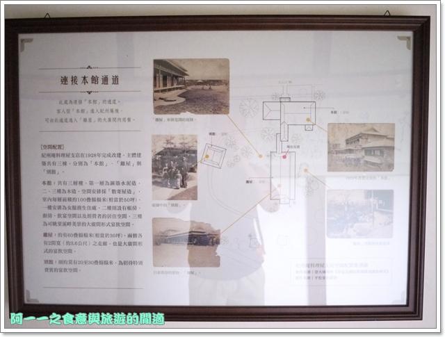 台北古亭站景點古蹟紀州庵文學森林image009