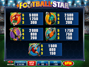 Football Star Slots Payout