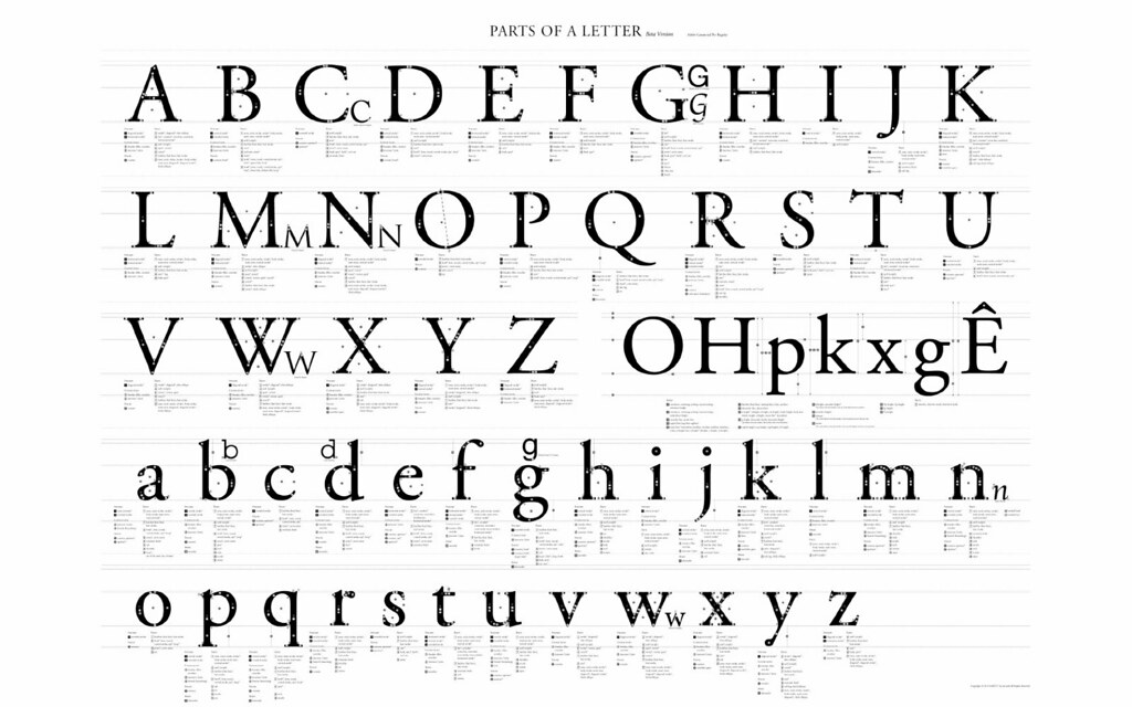 Type Anatomy Wallpaper Beta Ver White From A To Z And A Flickr