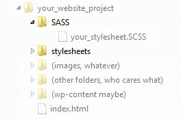 Required CSS structure for Sass on Compass.app