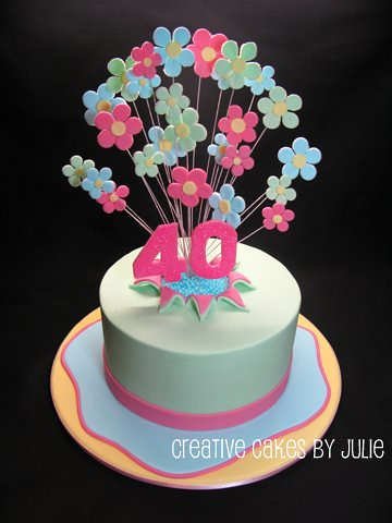 40th Birthday Explosion Rip Cake