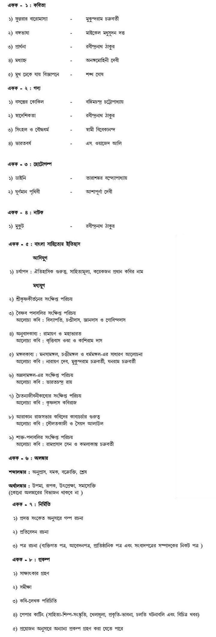 Tripura Board Class 11 Syllabus -Bengali