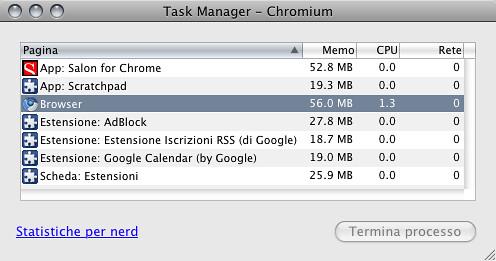 Le webapp nel Task Manager di Chromium