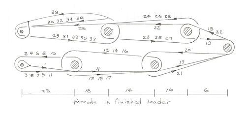 Furled Leader North Branch Reels