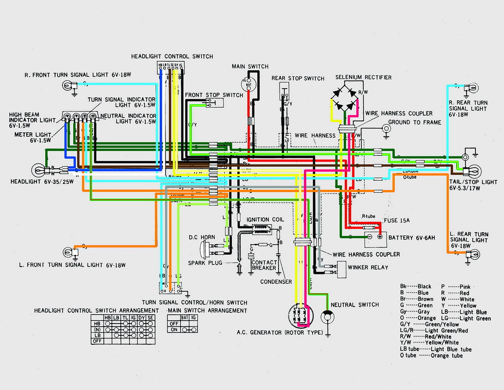 Haynes Wiring Diagram - Wiring Diagram Review on