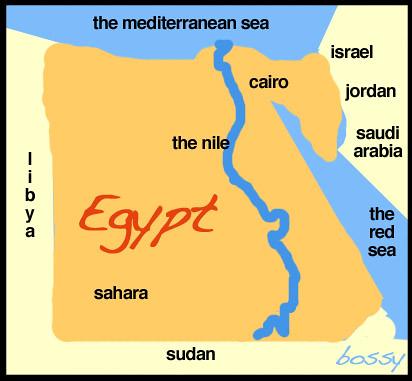A Bossy Tutorial: Egypt - i am bossy