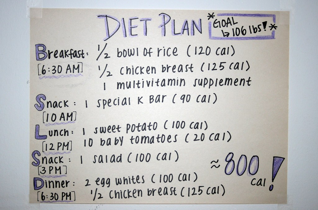 800 Calories Diet Plan 800 Calories 150 Calorie Meals Blog Hr