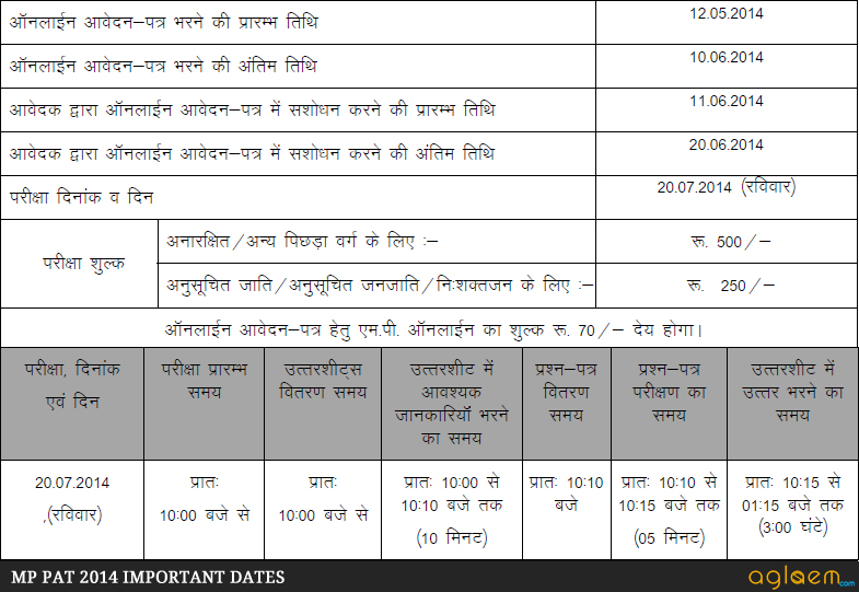 MP PAT 2014 – Pre Agriculture Test (Vyapam) in vyapam mp  Category