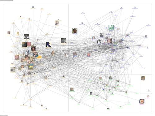 20110430-NodeXL-Twitter-THATCamp