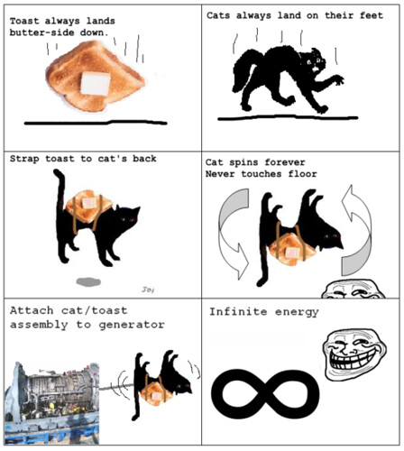 infinite cat energy