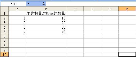 柱状图操作 (1)
