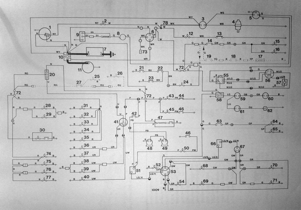 triumph stag wiring diagram   27 wiring diagram images