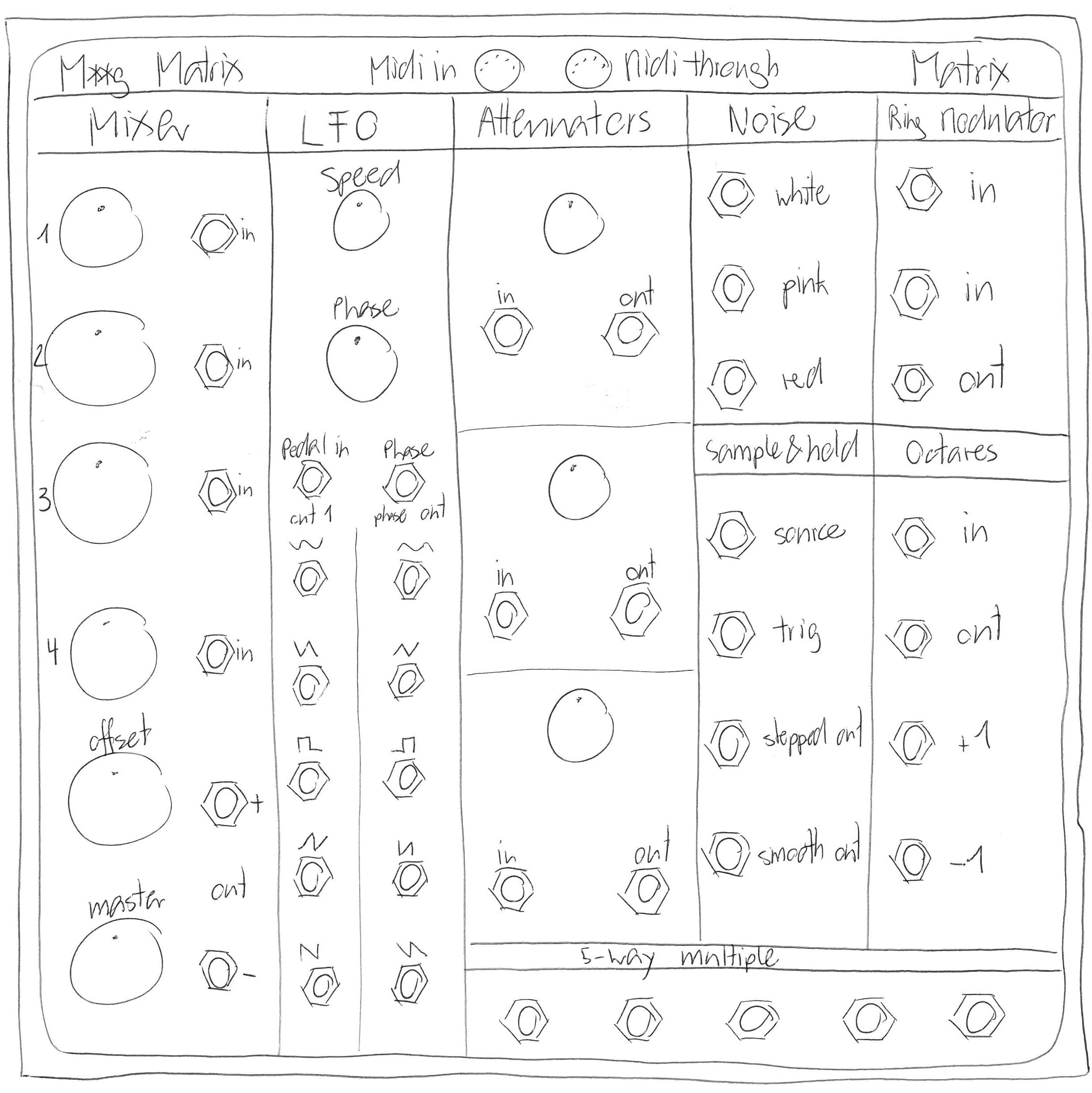 Moog Music Forum View Topic Proposing The Matrix Series Electromusiccom Please Explain Me This Ad Envelop Would Give You More Control Options And Work Really Well With Anything Analog