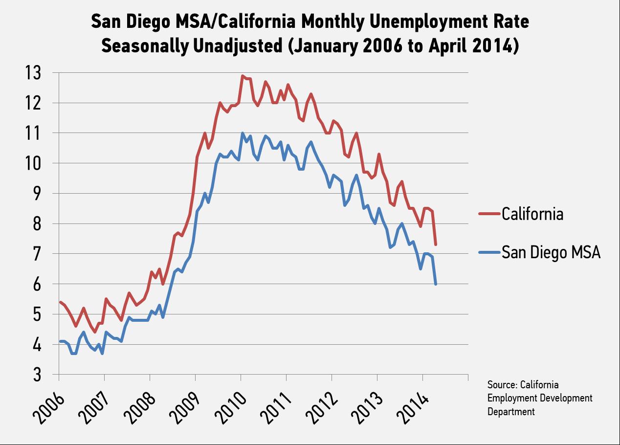 2014_04_Unemployment