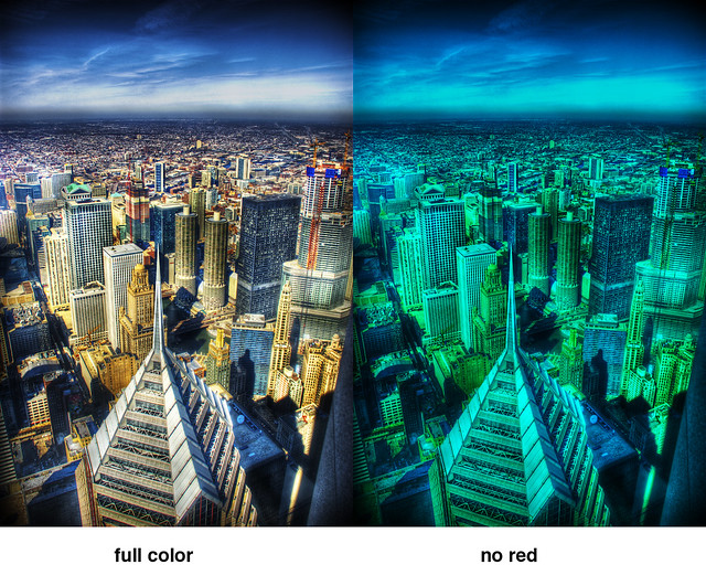 Without red in the spectrum, everything looks incredibly cyan