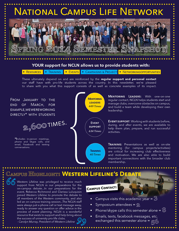 NCLN 2014 Spring Newsletter email