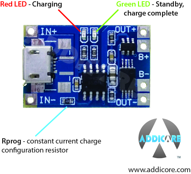 Charge Module's LEDs and Config Resistor