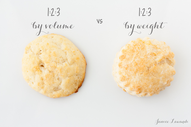 biscuits that follow a 1:2:3 by volume ratio vs 1:2:3 by weight ratio.