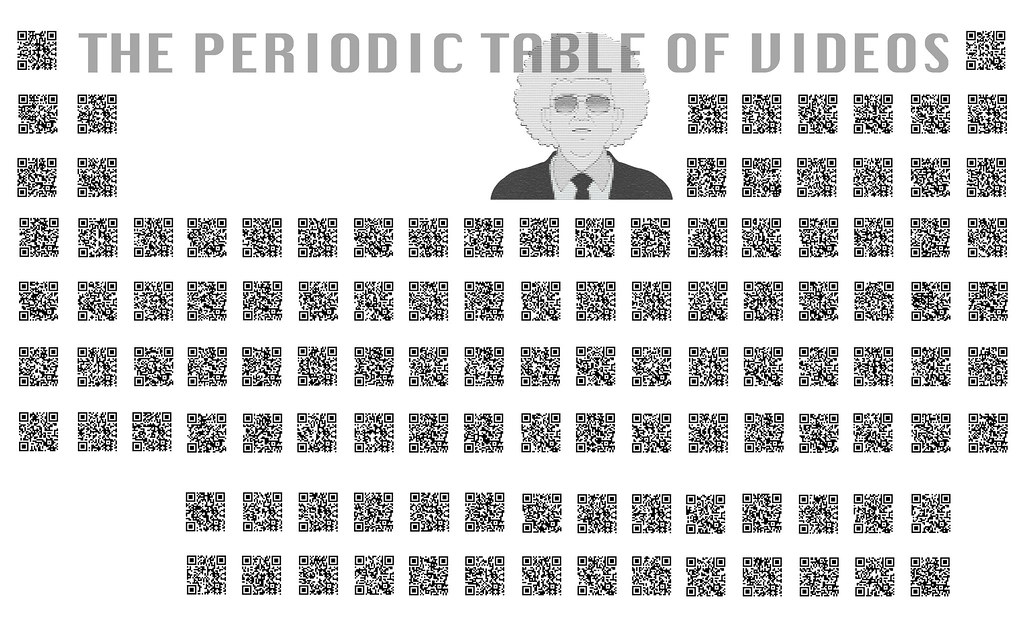 Periodic Table of QR codes