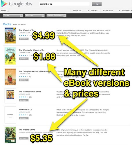 Various eBook Prices for Same Public Domain Book