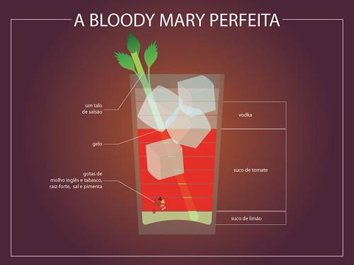 a bloody mary perfeita