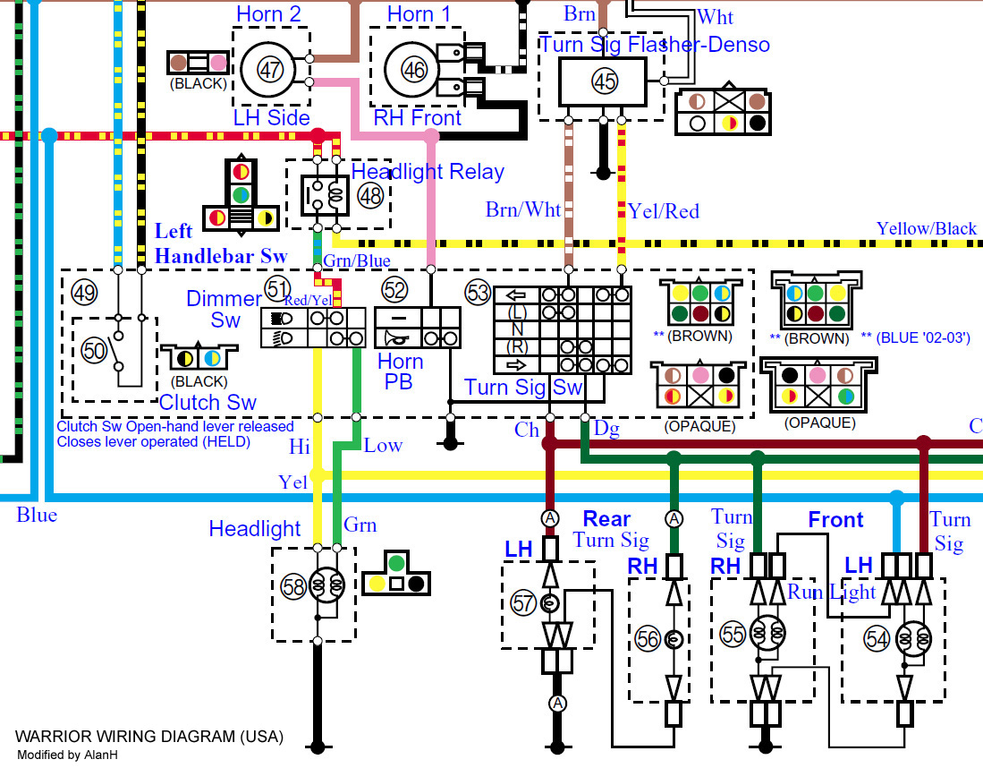 road star wiring diagram wiring diagram rh blaknwyt co road star wiring diagram 2007 yamaha road star 1700 wiring diagram