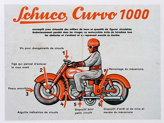 Schuco Curvo, US-zone Germany 1950's