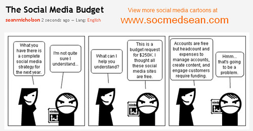 The social media budget cartoon