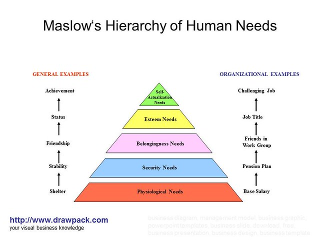 connecting humanistic theories of organizations authentic New scientific research has transformed old ideas about personality based on the theories of freud, jung, and the humanistic  organizations stifle creative.