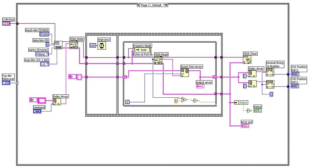Labview drivers for arduino
