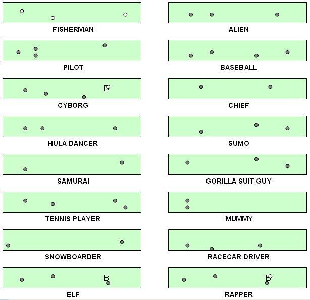 LEGO Minifigure Dot Codes Series 12