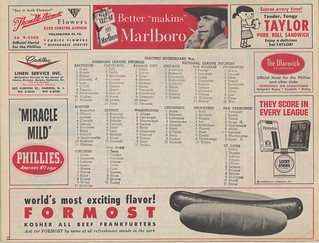 Better makins Marlboro