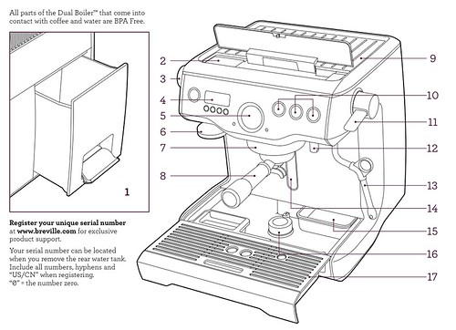 Breville Coffee Maker Parts Manual : the Dual Boiler Online customer service from Breville