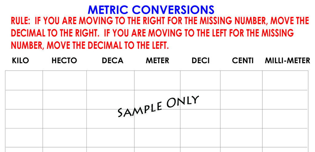 Metric Conversions Math Poster Zoom