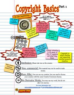 Copyright Basics part 1