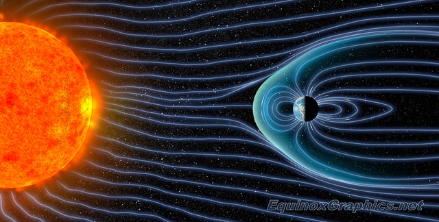 Solar wind and Earth's magnetic field
