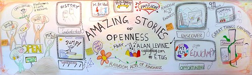 Amazing stories of openness