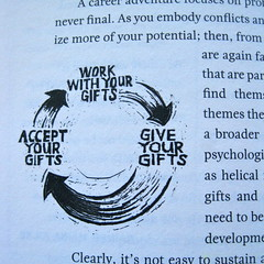 Work With Your Gifts