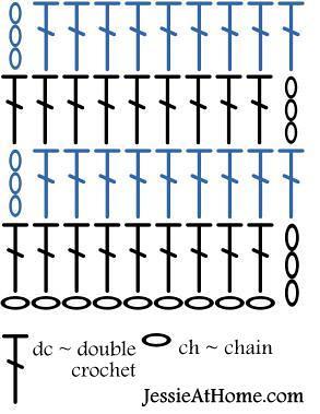 Stitchopedia-Getting-Started-Double-Crochet-Chart