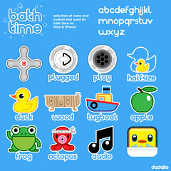 icons used in bath time