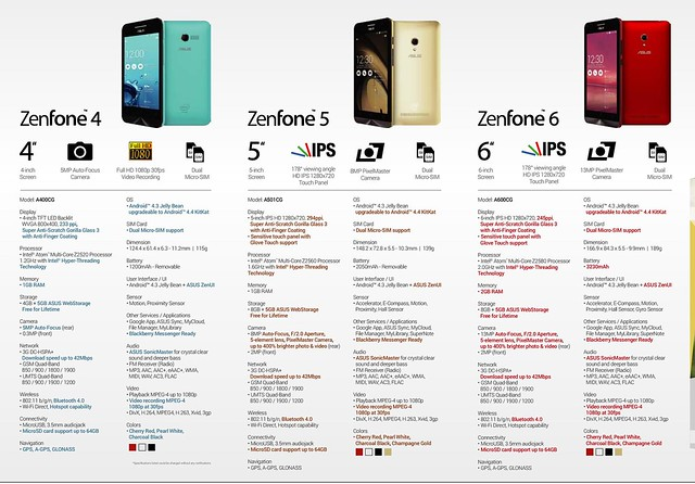 Asus ZenFone - launch in Jakarta 2014