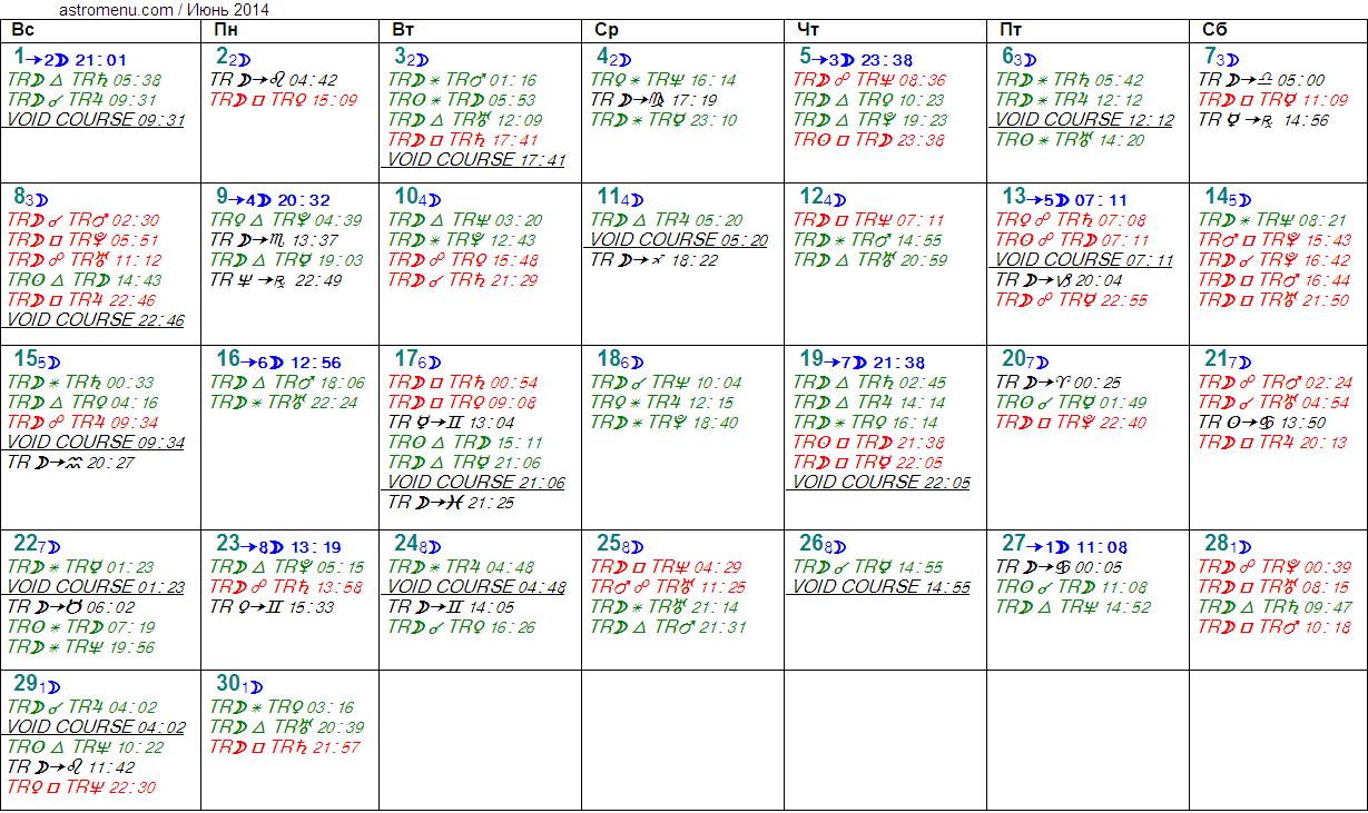 Астрологический календарь на ИЮНЬ 2014. Аспекты планет, ингрессии в знаки, фазы Луны и Луна без курса