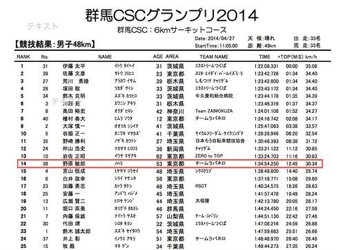 スクリーンショット 2014-05-01 9.52.08