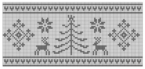 Advent Calendar Chart