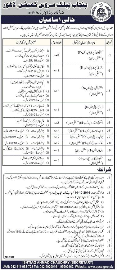 Punjab Public Service Commission PPSC Jobs BPS-1 to BPS-7